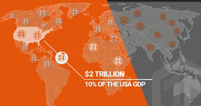 supply chains increasing worldwide